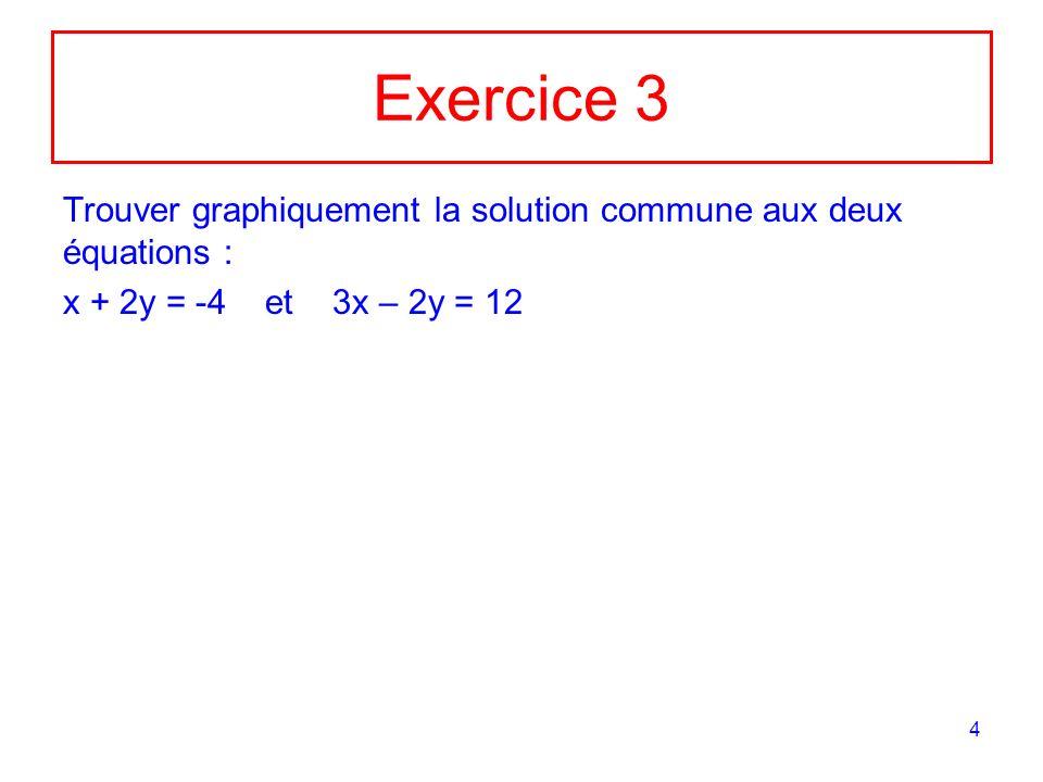 Exercice 3 Trouver graphiquement la solution commune aux deux équations : x + 2y = -4 et 3x – 2y = 12.