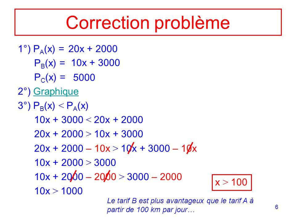 Correction problème 1°) PA(x) = PB(x) = PC(x) = 2°) Graphique