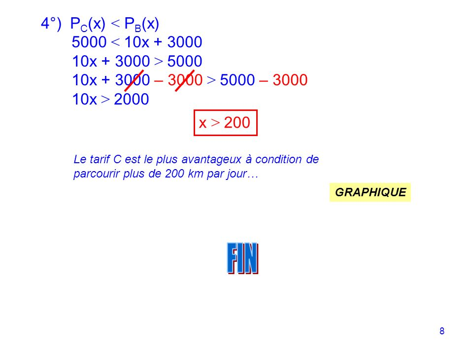 FIN 4°) PC(x) < PB(x) 5000 < 10x + 3000 10x + 3000 > 5000