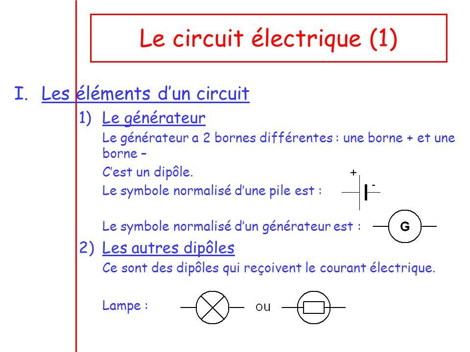 Le circuit électrique (1)