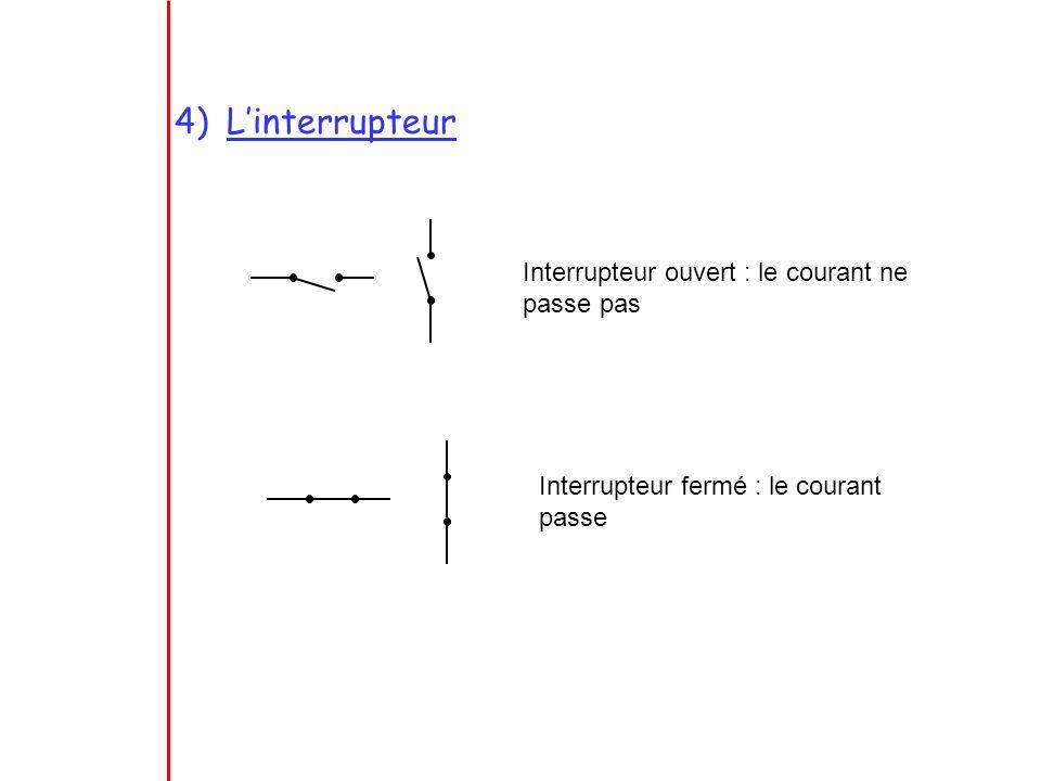L'interrupteur Interrupteur ouvert : le courant ne passe pas