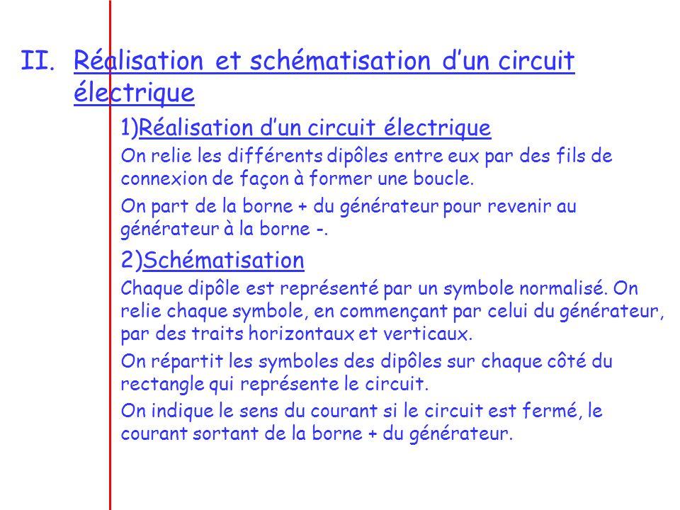 Réalisation et schématisation d'un circuit électrique