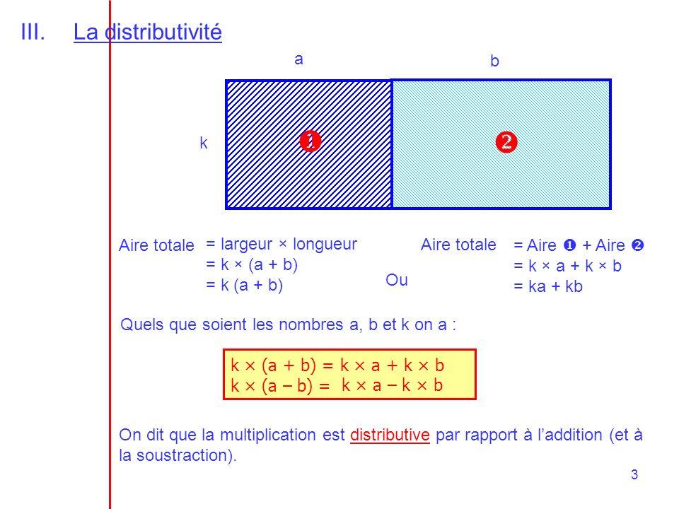   La distributivité a b k Aire totale = largeur × longueur