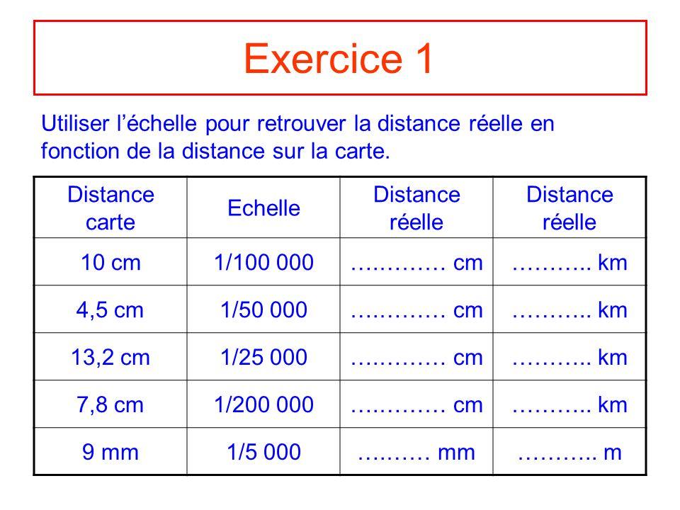 Exercice 1 Utiliser l'échelle pour retrouver la distance réelle en fonction de la distance sur la carte.