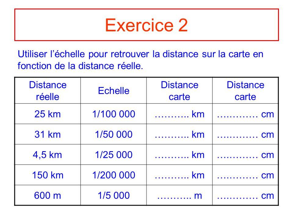 Exercice 2 Utiliser l'échelle pour retrouver la distance sur la carte en fonction de la distance réelle.
