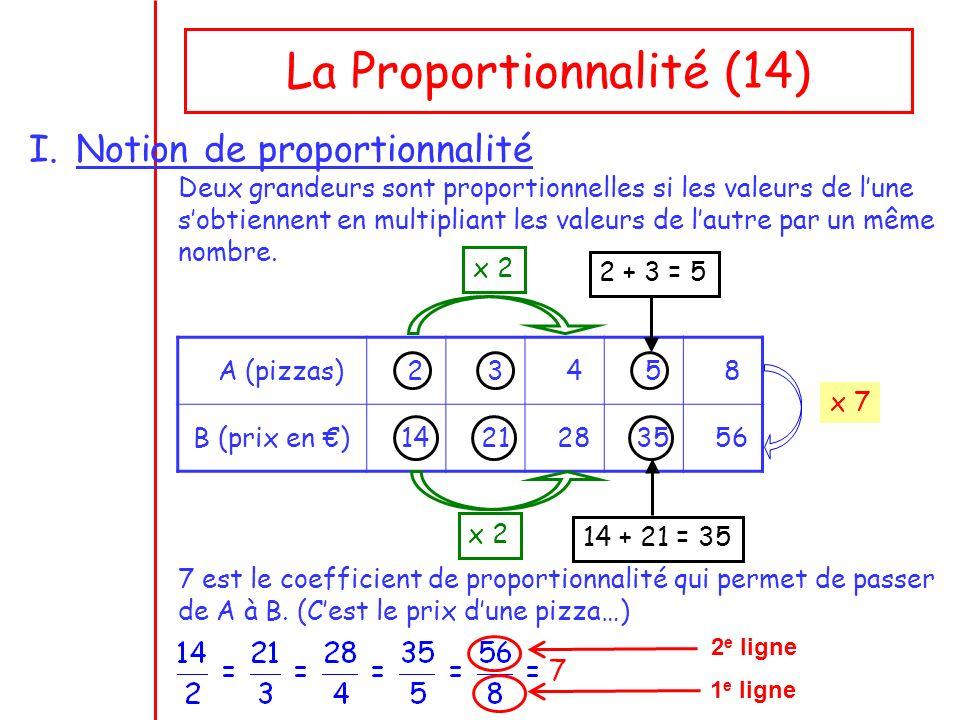 La Proportionnalité (14)