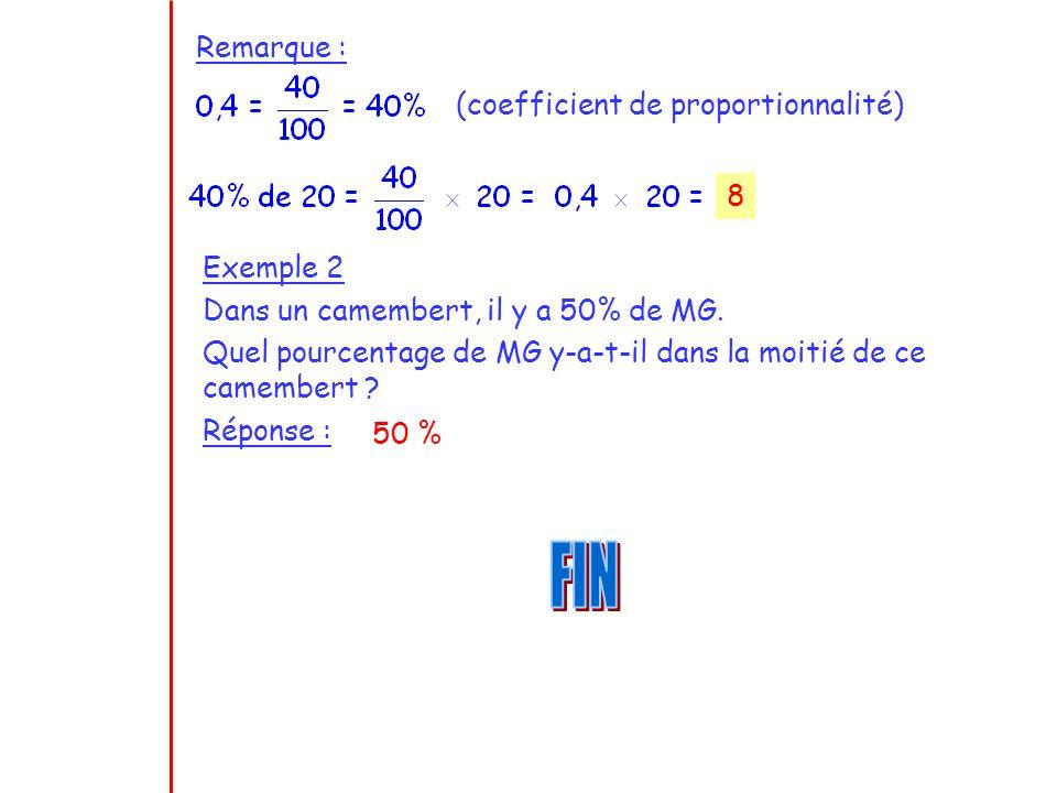 FIN Remarque : (coefficient de proportionnalité) 8 Exemple 2