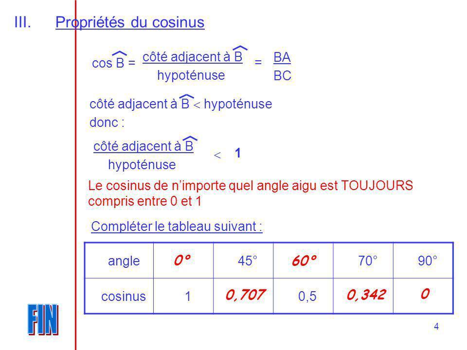 FIN Propriétés du cosinus côté adjacent à B hypoténuse BA BC cos B = =