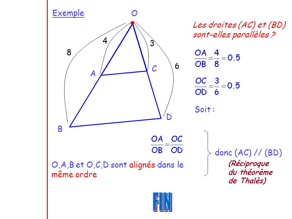 FIN Exemple O Les droites (AC) et (BD) sont-elles parallèles 4 3 8 6