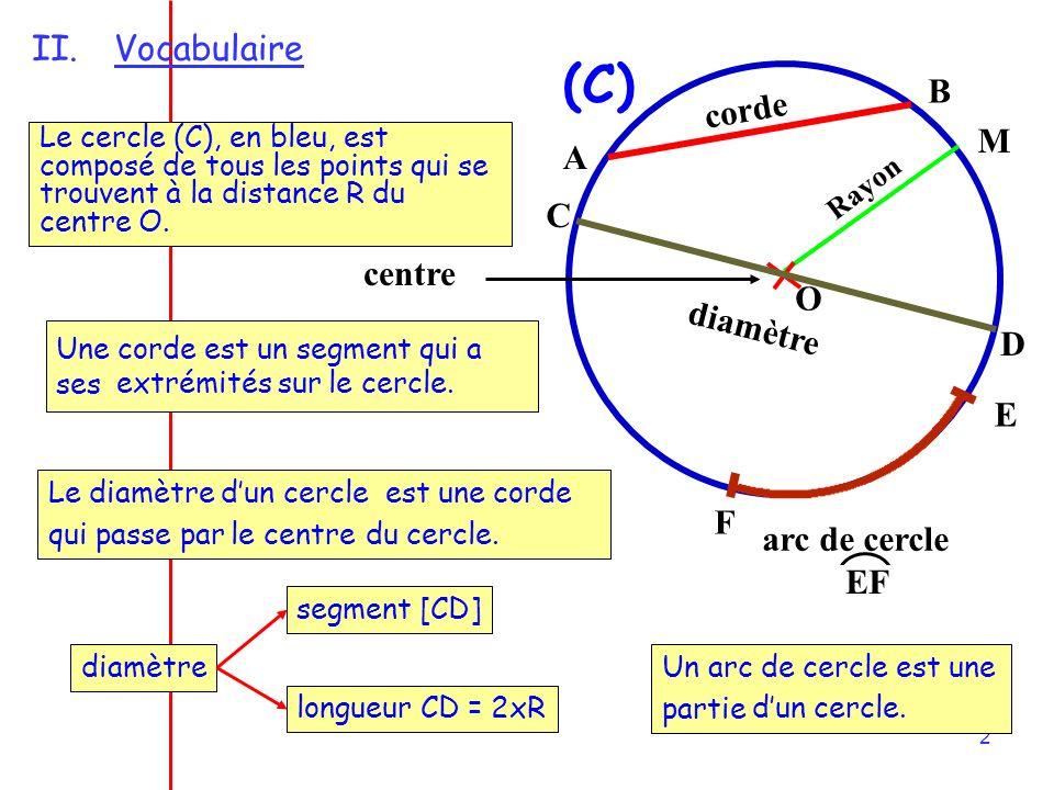 (C) Vocabulaire B corde M A C centre O diamètre D E F arc de cercle EF
