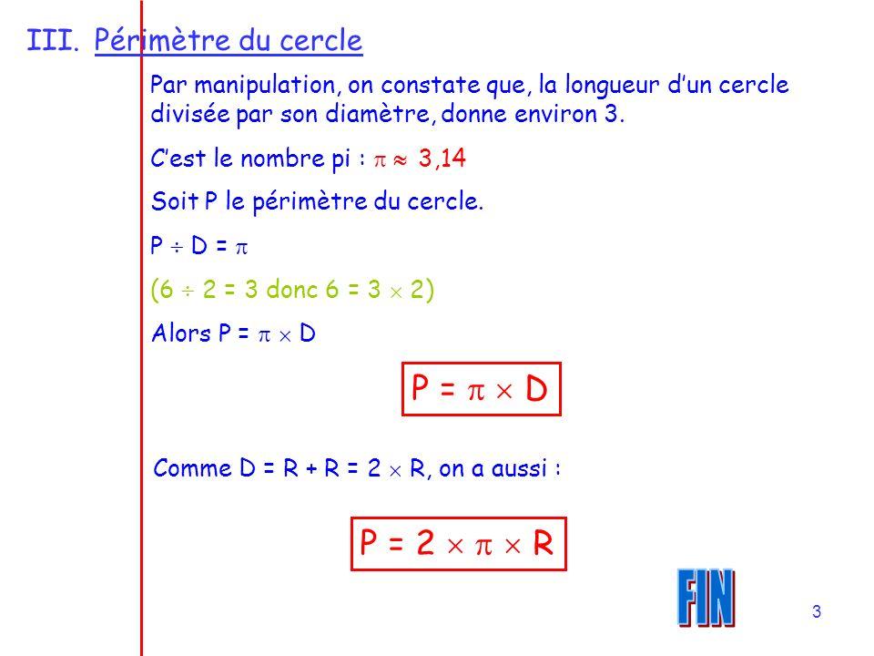 FIN P =   D P = 2    R Périmètre du cercle