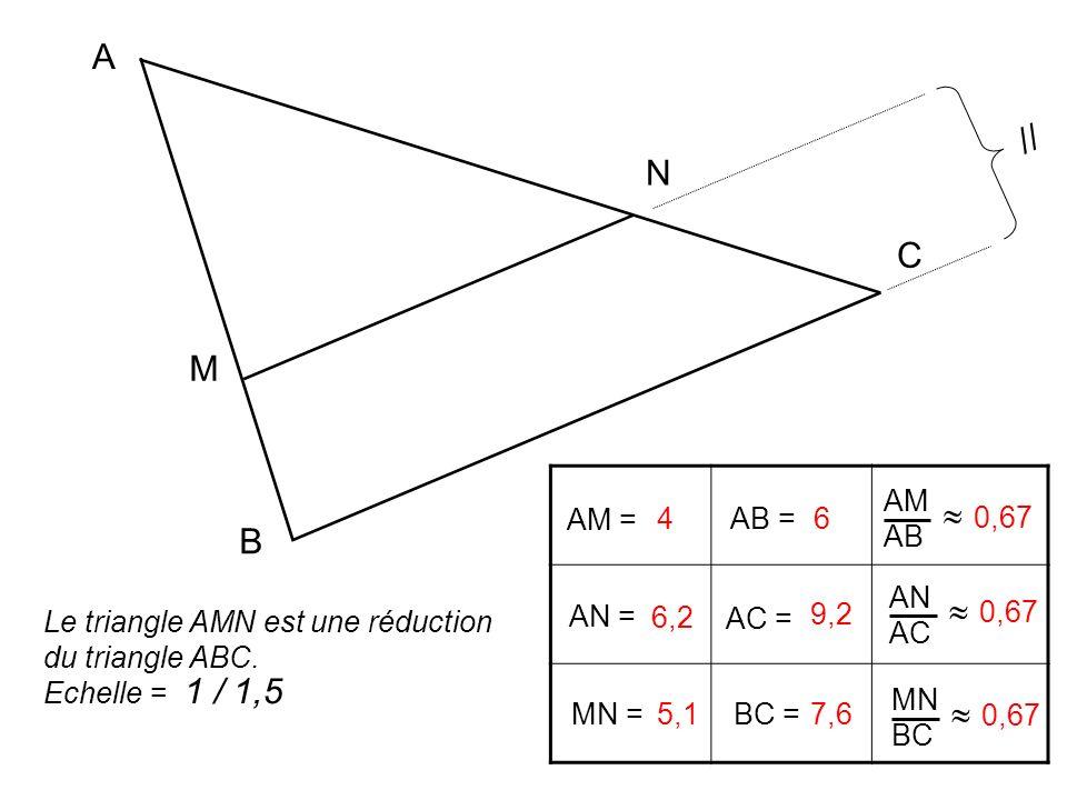 A // N C M  B  1 / 1,5  AM AB AM = 4 AB = 6 0,67 AN AC