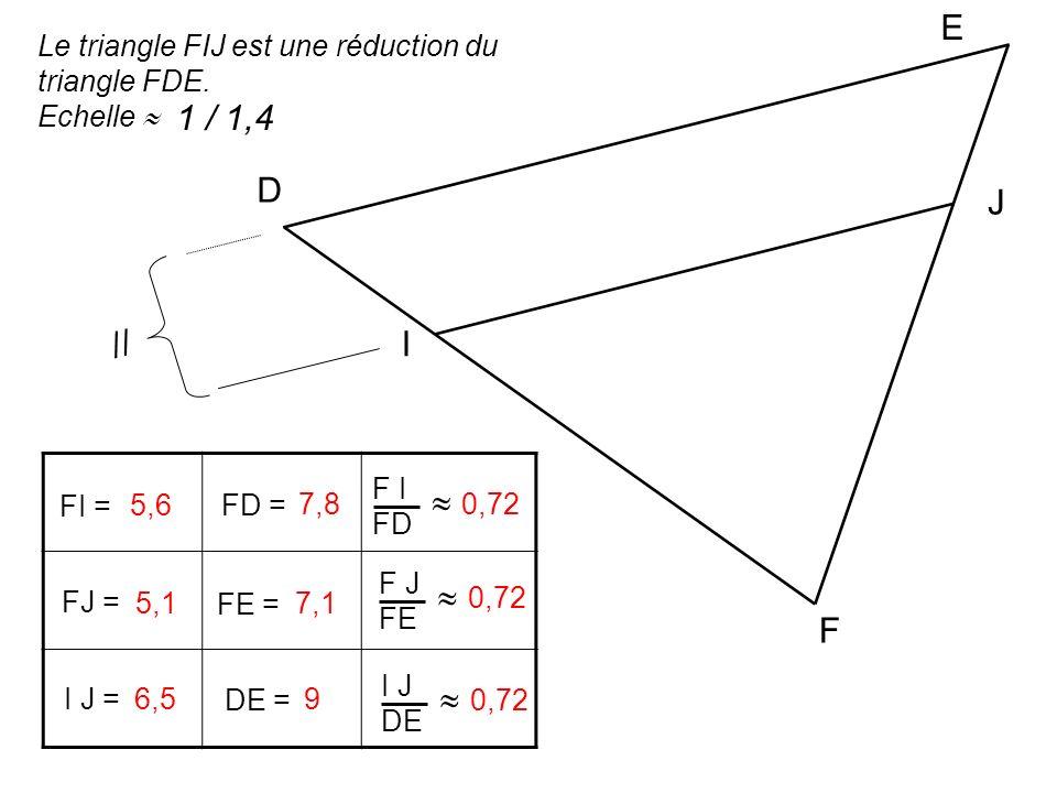 E Le triangle FIJ est une réduction du triangle FDE. Echelle  1 / 1,4. D. J. // I. F I. FD.