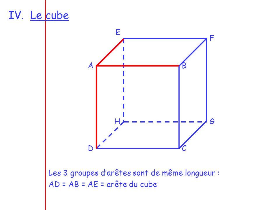 Le cube E F A B H G D C Les 3 groupes d'arêtes sont de même longueur :