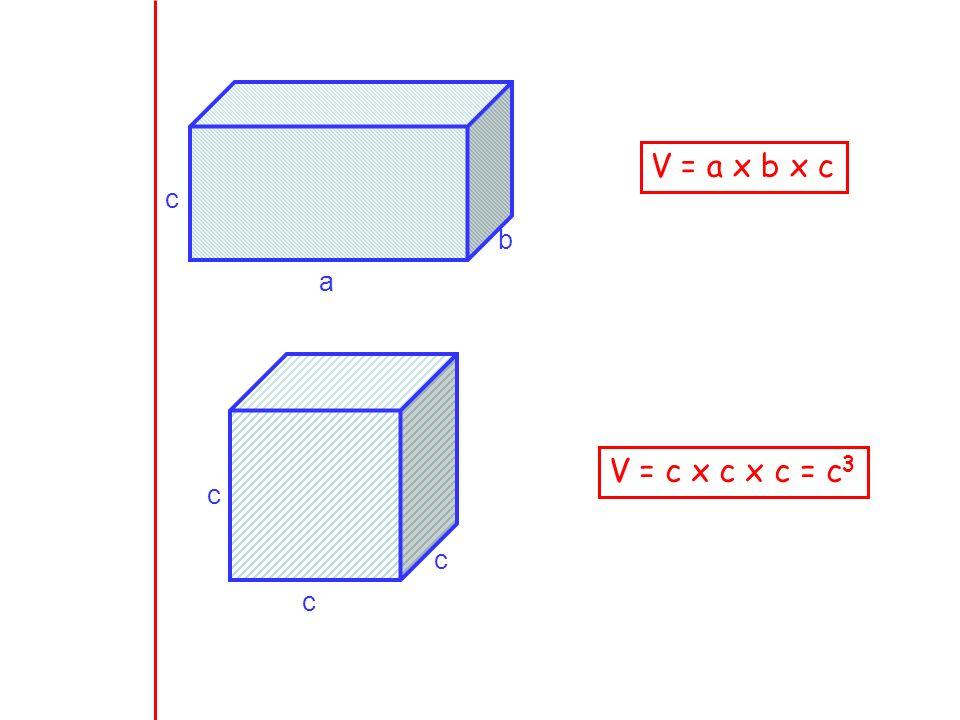 V = a x b x c c b a V = c x c x c = c3 c c c