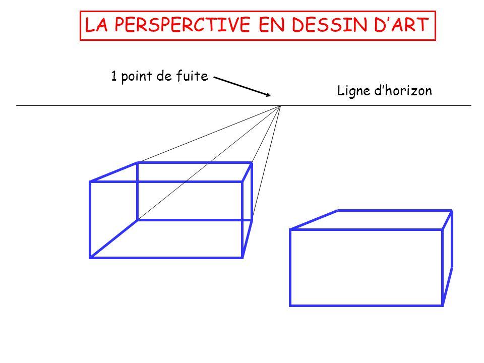 LA PERSPERCTIVE EN DESSIN D'ART
