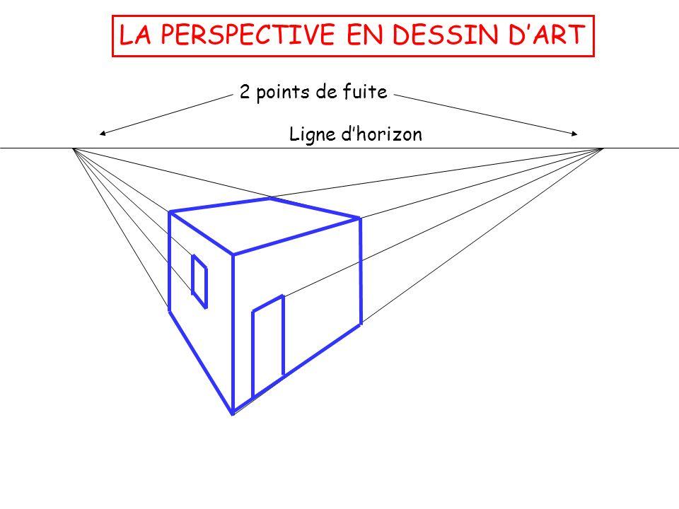LA PERSPECTIVE EN DESSIN D'ART