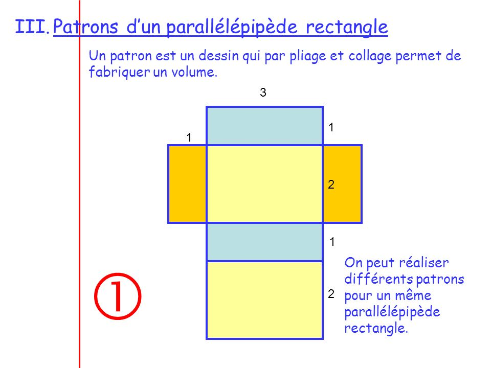  Patrons d'un parallélépipède rectangle