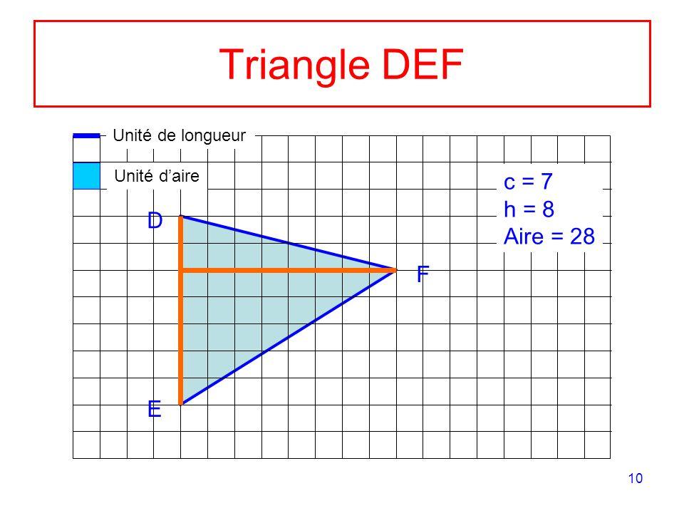 Triangle DEF c = 7 h = 8 Aire = 28 D F E Unité de longueur