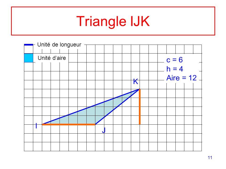 Triangle IJK c = 6 h = 4 Aire = 12 K I J Unité de longueur