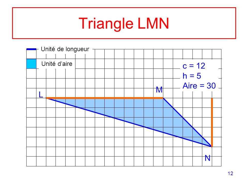 Triangle LMN c = 12 h = 5 Aire = 30 M L N Unité de longueur