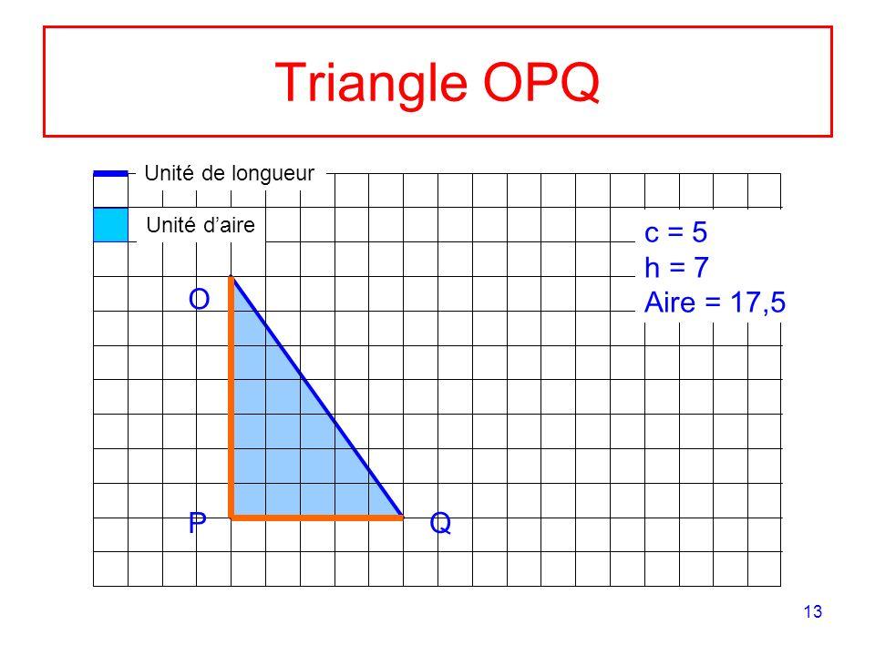Triangle OPQ c = 5 h = 7 Aire = 17,5 O P Q Unité de longueur
