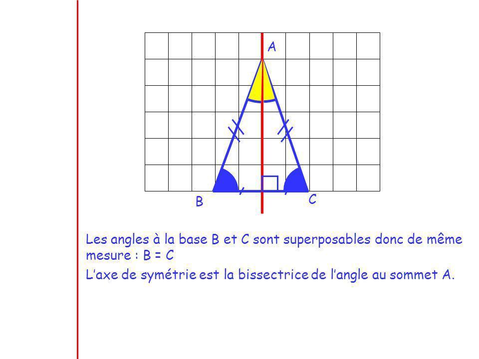 AB.C. Les angles à la base B et C sont superposables donc de même mesure : B = C.