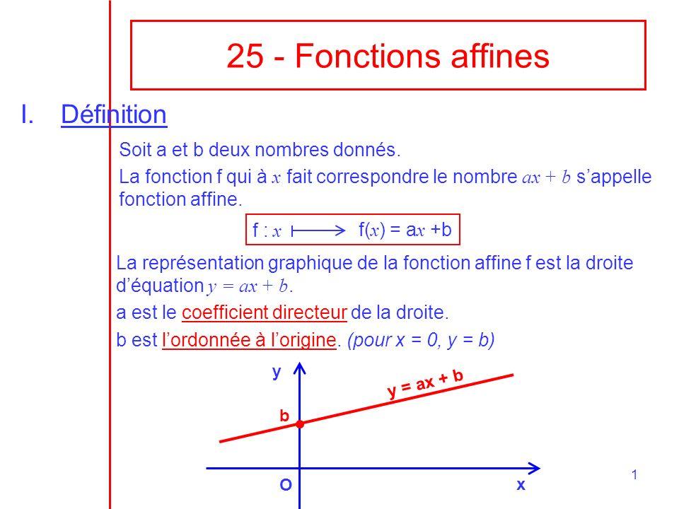 25 - Fonctions affines Définition Soit a et b deux nombres donnés.
