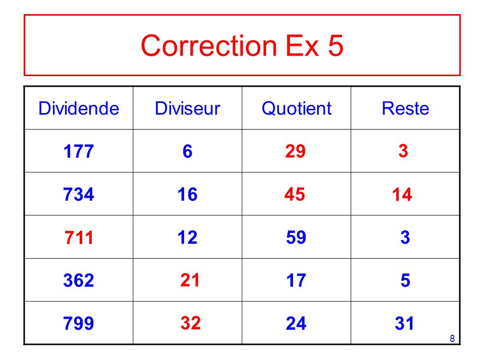 Correction Ex 5 Dividende Diviseur Quotient Reste 177 6 734 16 12 59 3