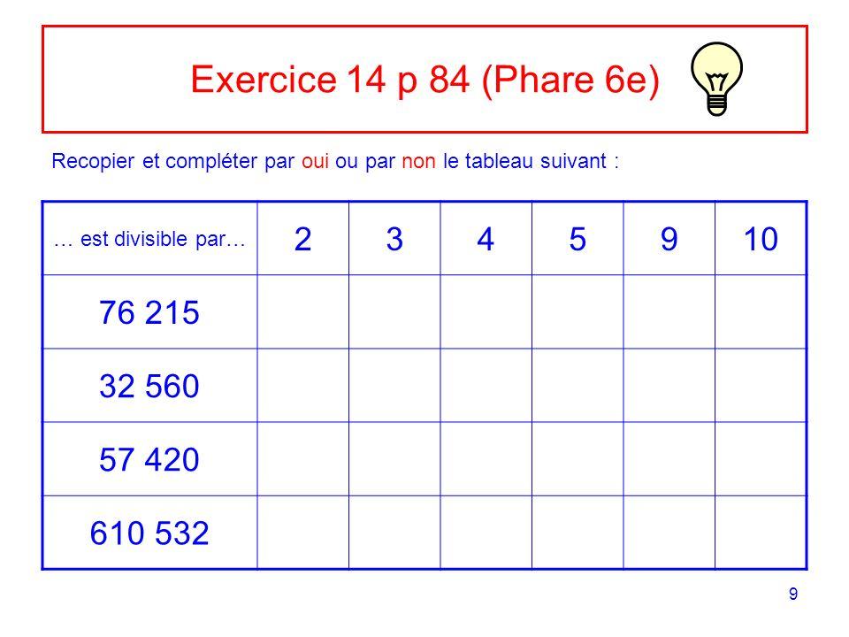 Exercice 14 p 84 (Phare 6e) Recopier et compléter par oui ou par non le tableau suivant : … est divisible par…