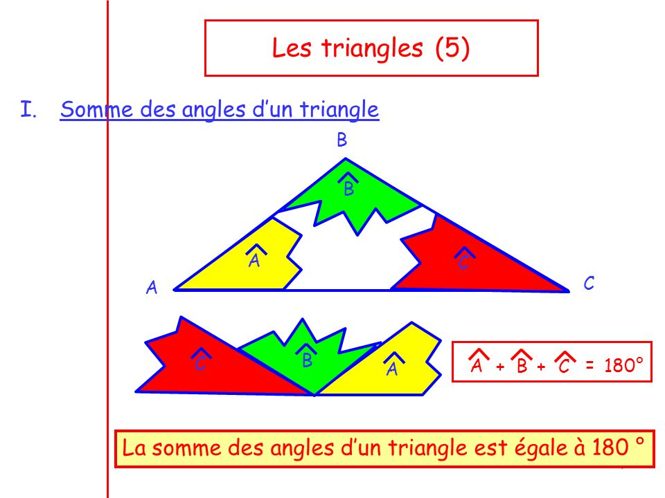 Les triangles (5) Somme des angles d'un triangle