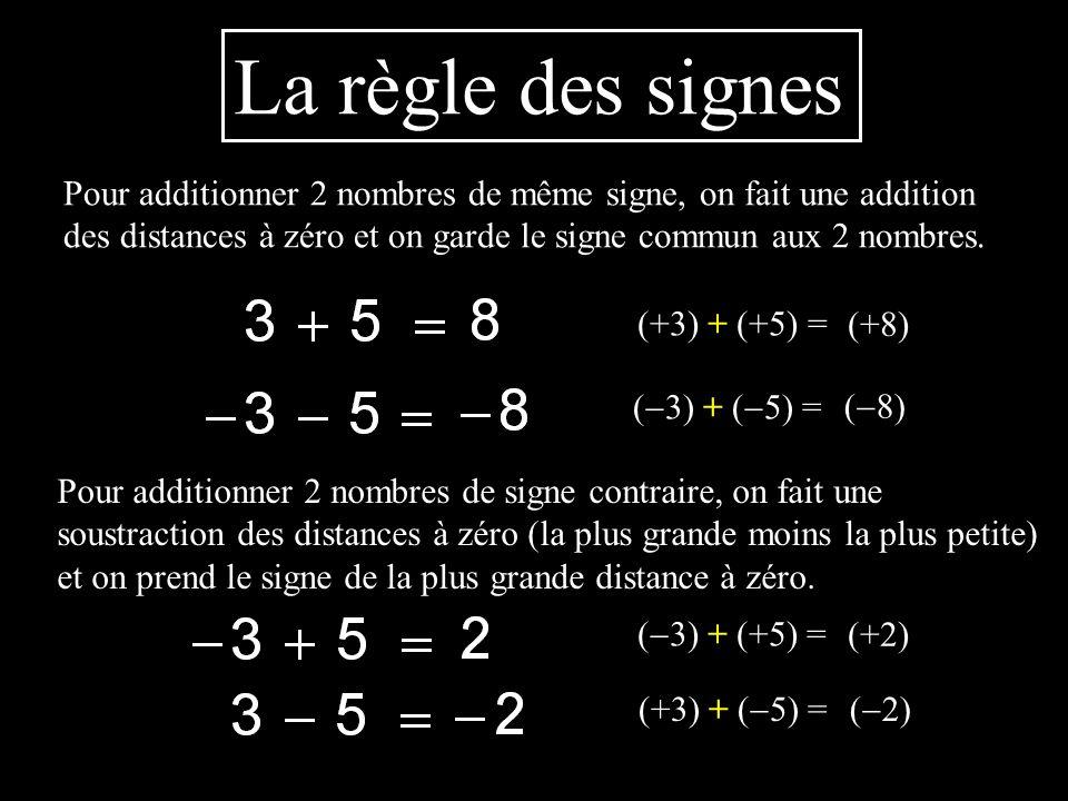 La règle des signes Pour additionner 2 nombres de même signe, on fait une addition des distances à zéro et on garde le signe commun aux 2 nombres.