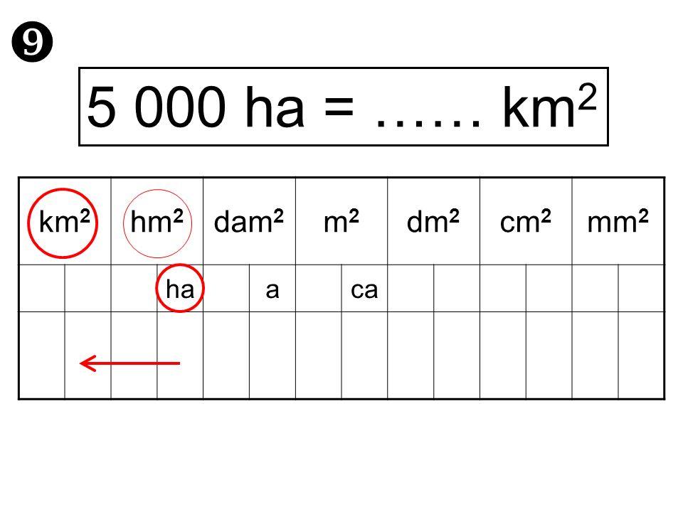  5 000 ha = …… km2 km2 hm2 dam2 m2 dm2 cm2 mm2 ha a ca