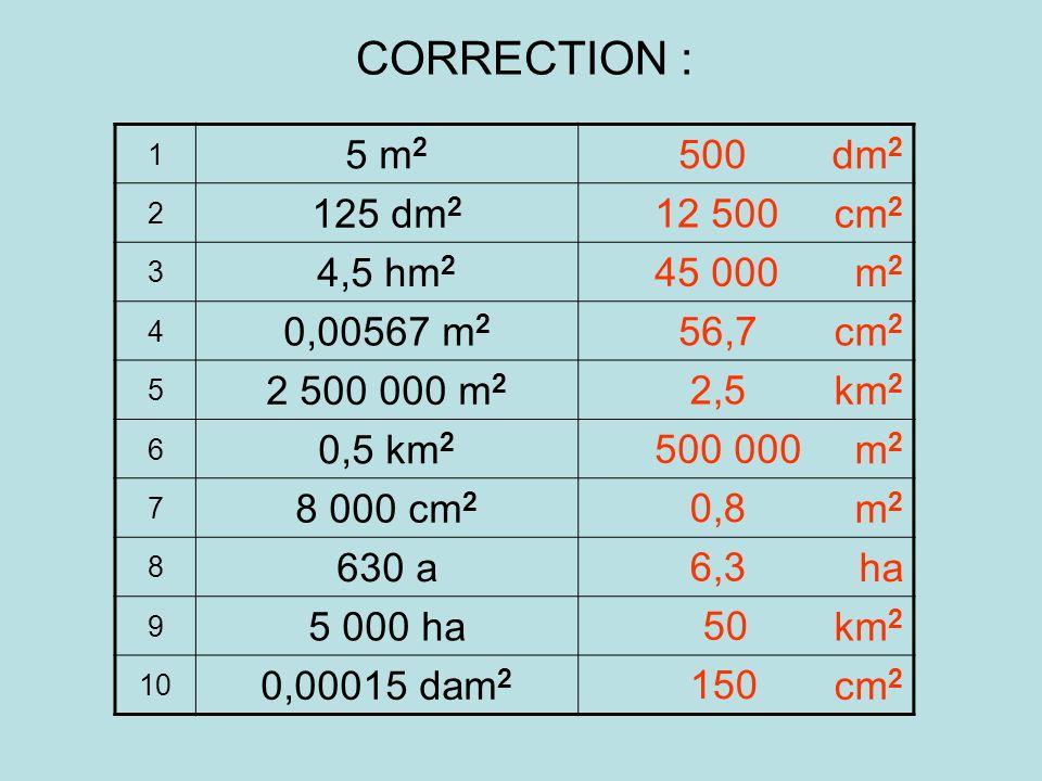 CORRECTION : 5 m2 dm2 125 dm2 cm2 4,5 hm2 m2 0,00567 m2 2 500 000 m2