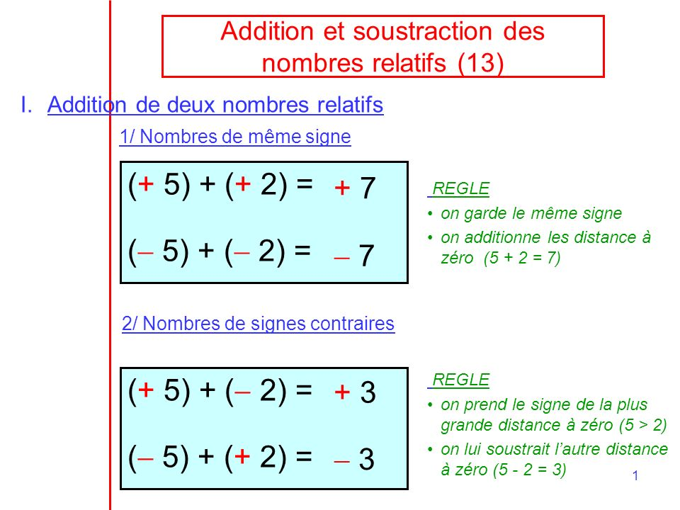 Addition et soustraction des nombres relatifs (13)