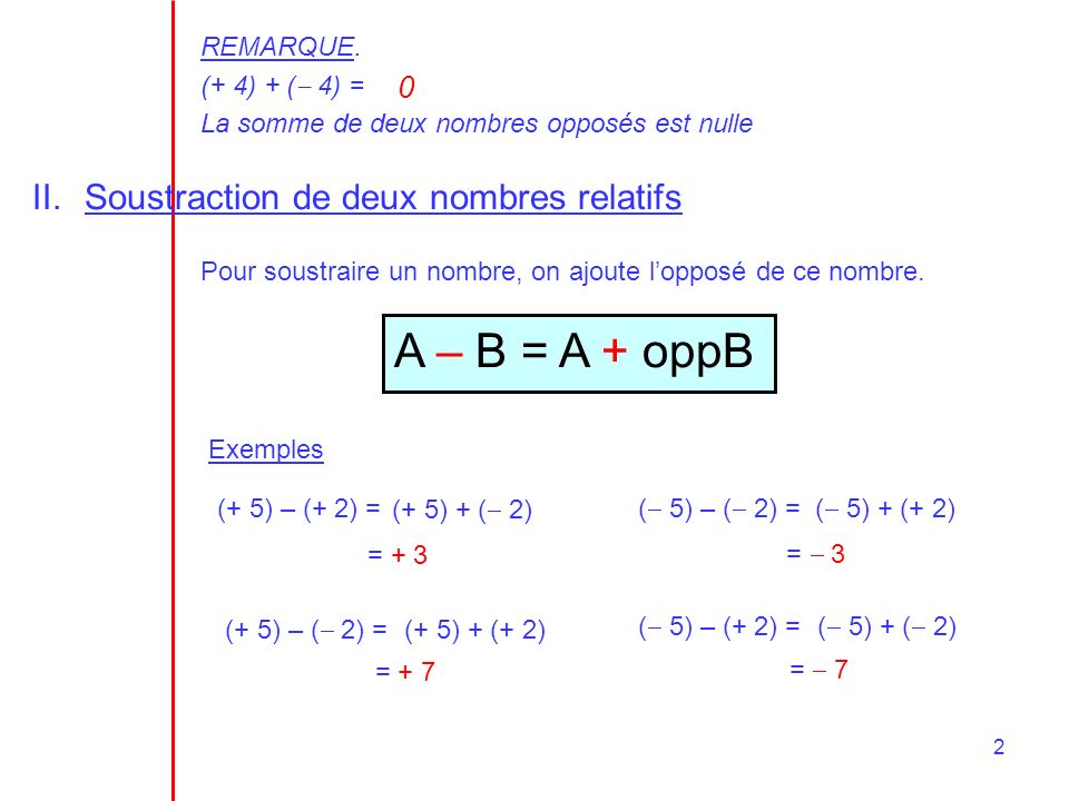 A – B = A + oppB Soustraction de deux nombres relatifs REMARQUE.