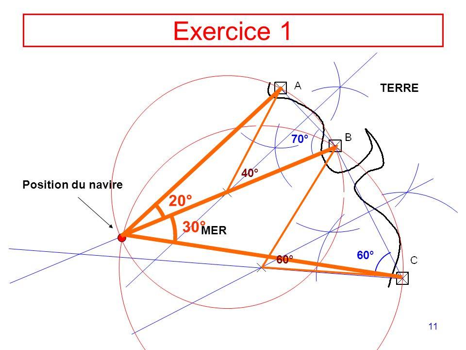 Exercice 1 TERRE 70° 40° Position du navire 20° 30° MER 60° 60°