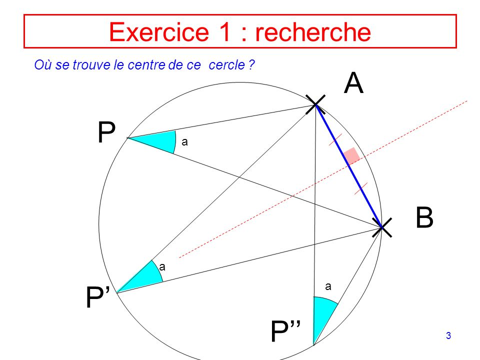 A P B P' P'' Exercice 1 : recherche