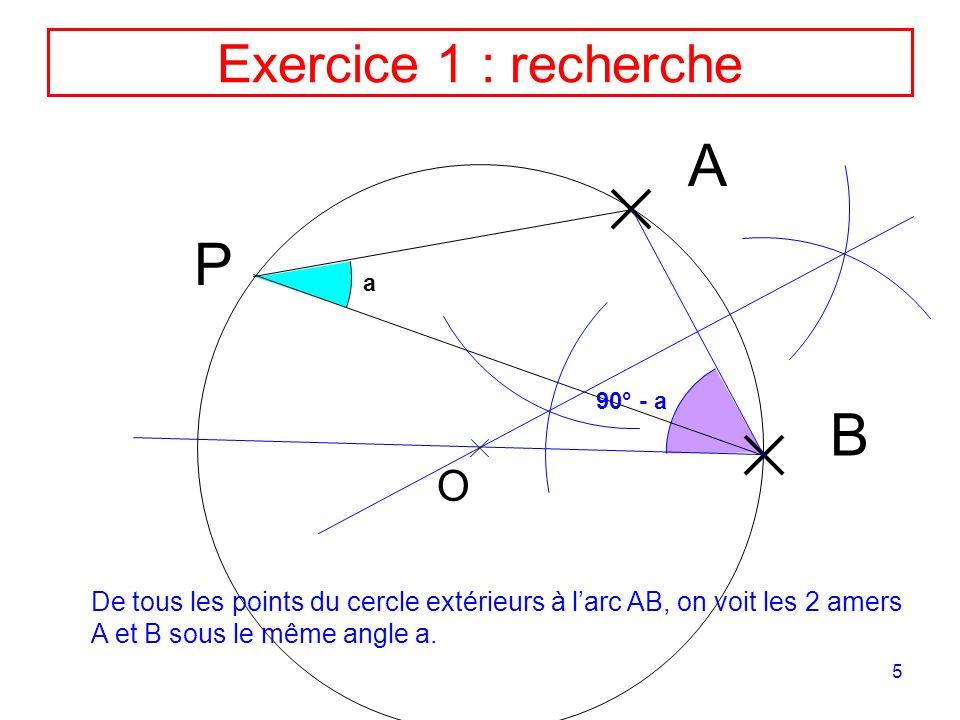 A P B Exercice 1 : recherche O