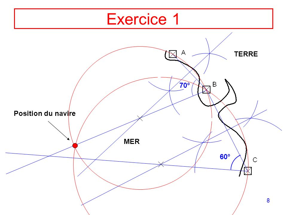 Exercice 1 TERRE 70° Position du navire MER 60°