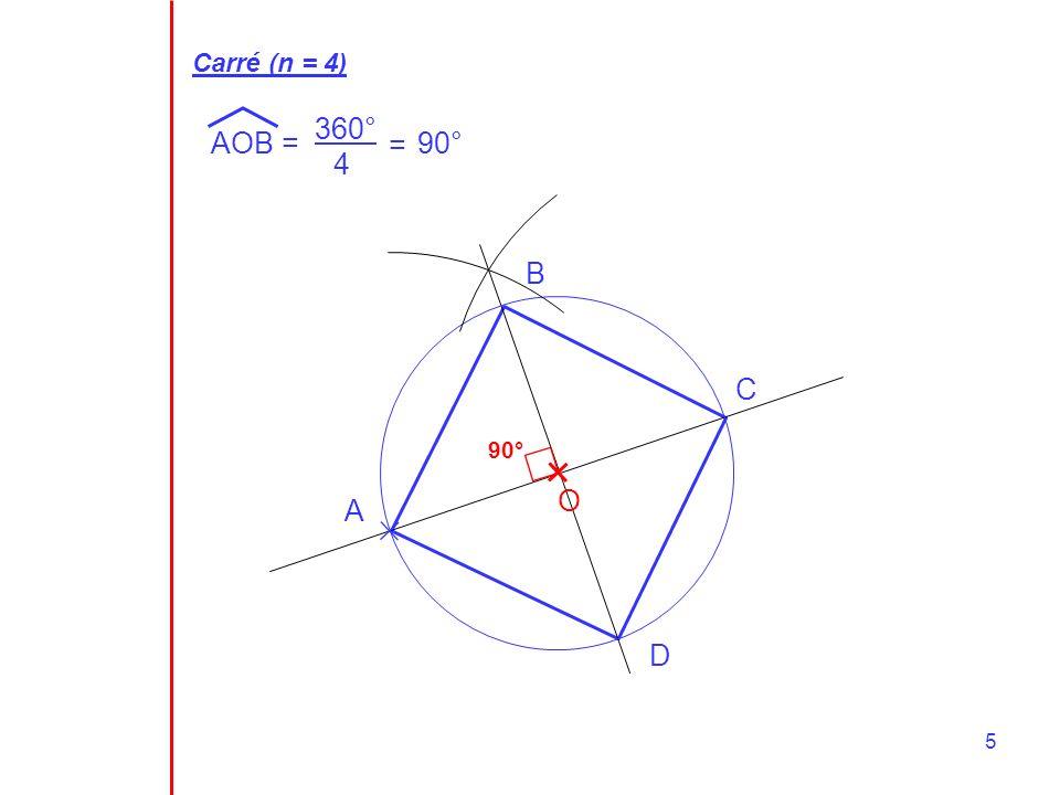 Carré (n = 4) 360° 4 AOB = = 90° B C 90° O A D