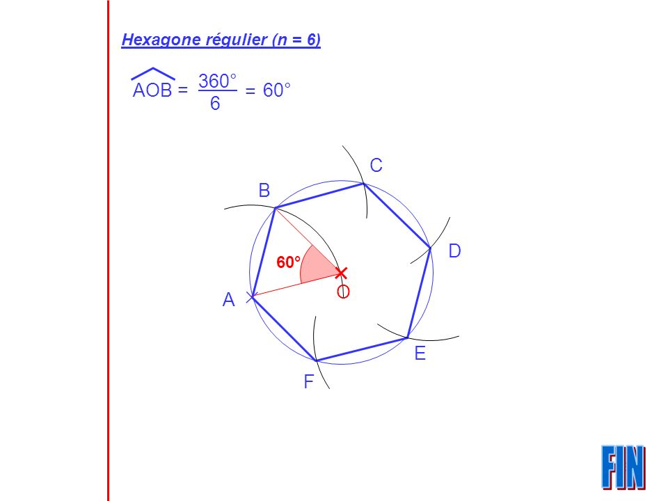 Hexagone régulier (n = 6)
