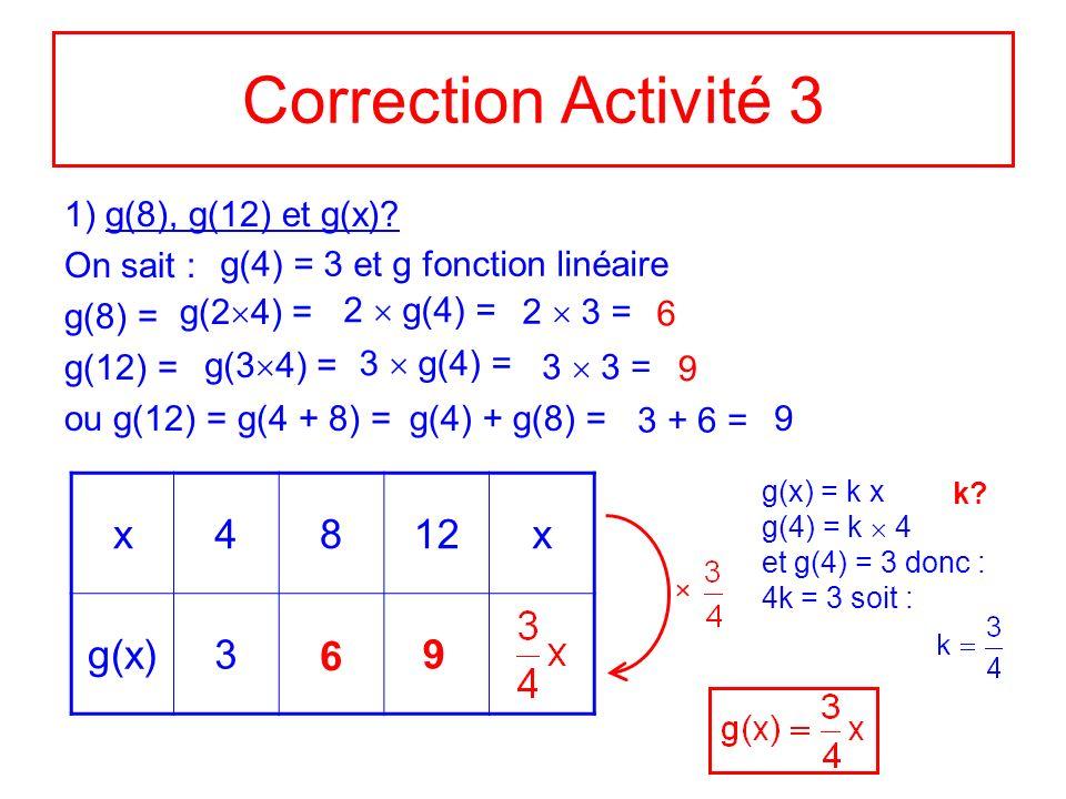 Correction Activité 3 x 4 8 12 g(x) 3 6 9 1) g(8), g(12) et g(x)