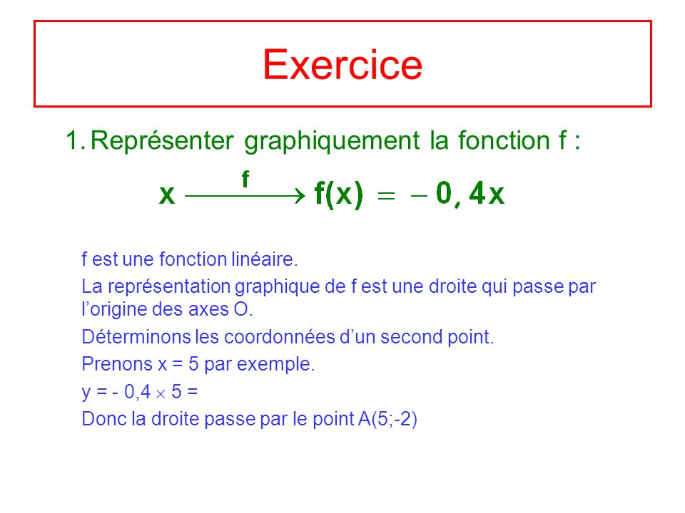 Exercice Représenter graphiquement la fonction f :