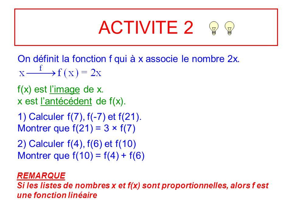 ACTIVITE 2 On définit la fonction f qui à x associe le nombre 2x.