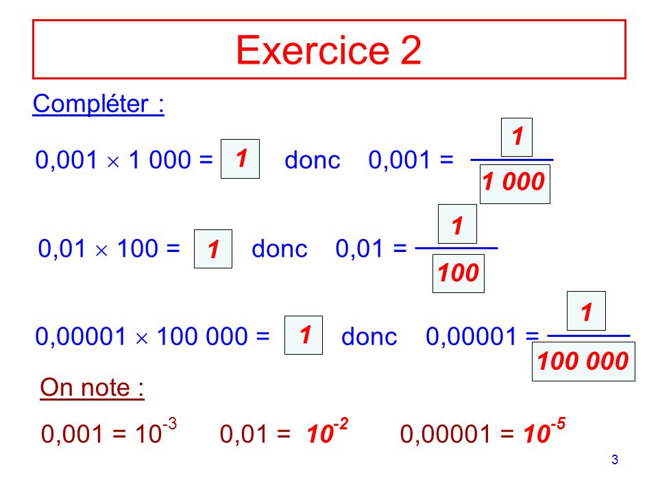 Exercice 2 Compléter : 1 0,001  1 000 = donc 0,001 = 1 1 000 1