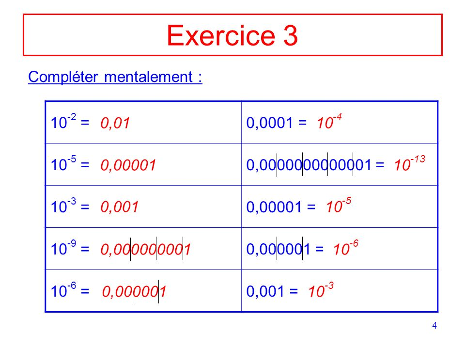 Exercice 3 Compléter mentalement : 10-2 = 0,0001 = 10-5 =