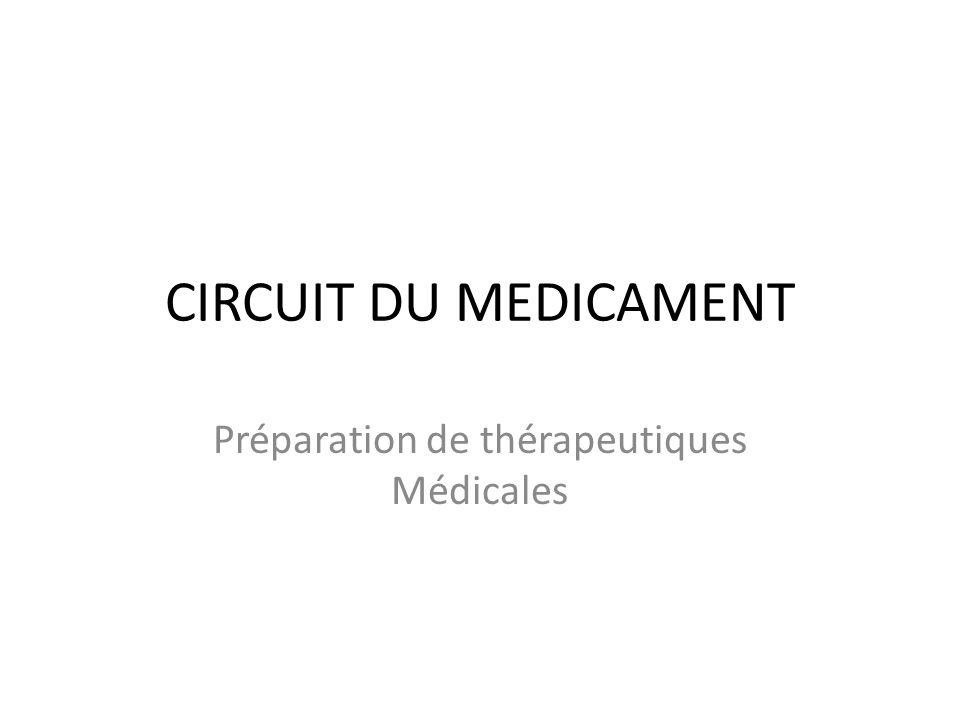 Préparation de thérapeutiques Médicales