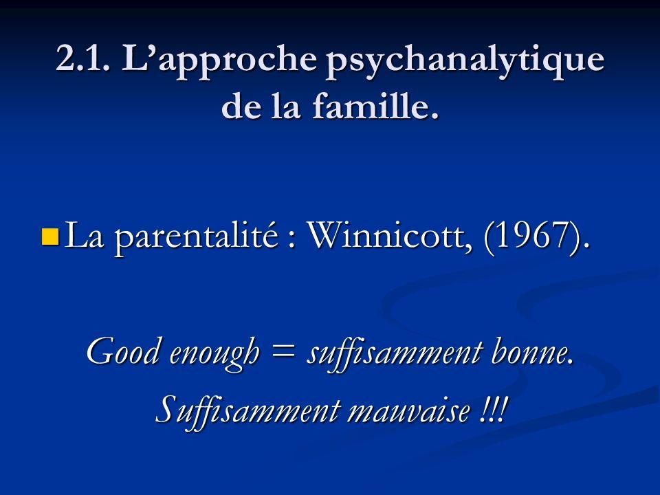 2.1. L'approche psychanalytique de la famille.