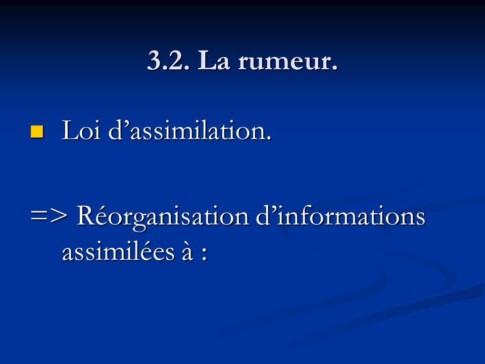 3.2. La rumeur. Loi d'assimilation. => Réorganisation d'informations assimilées à :